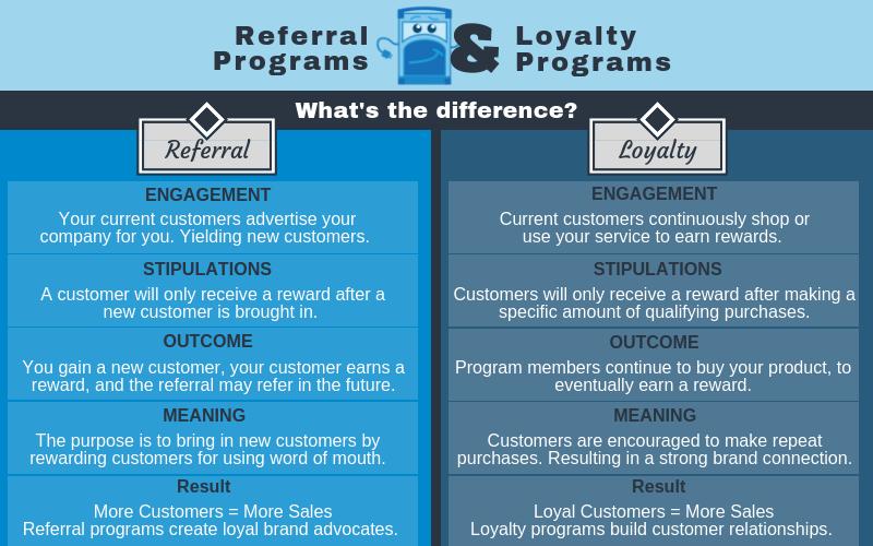 referral vs. loyalty programs