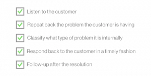 customer checklist to help work on your customer relationship