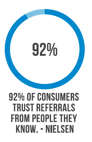 consumer trust referral statistic