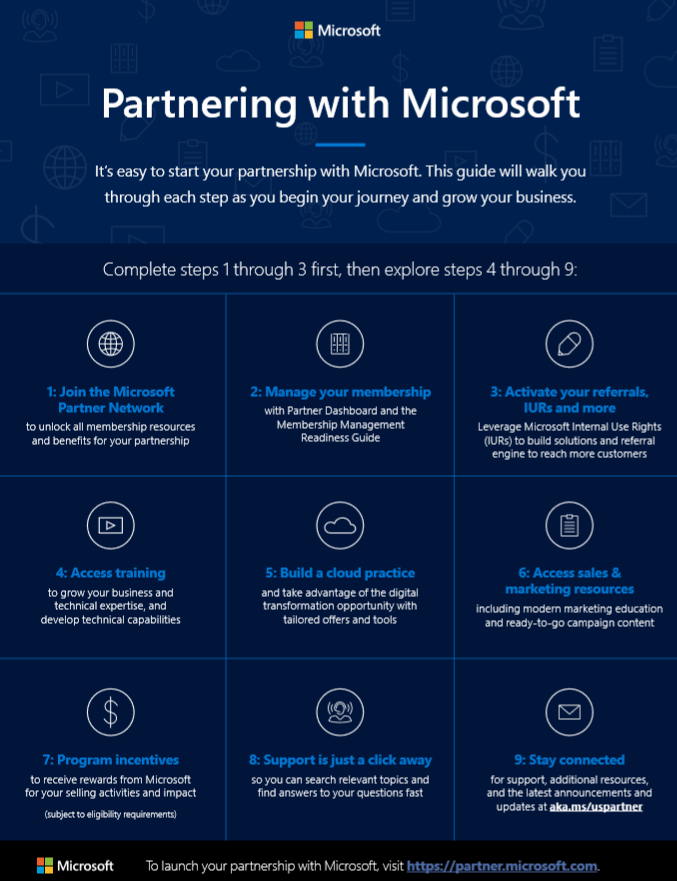 microsoft partner incentives