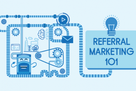 referral marketing 101