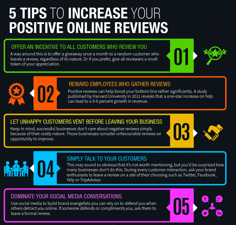 5 tips to increase your positive online reviews