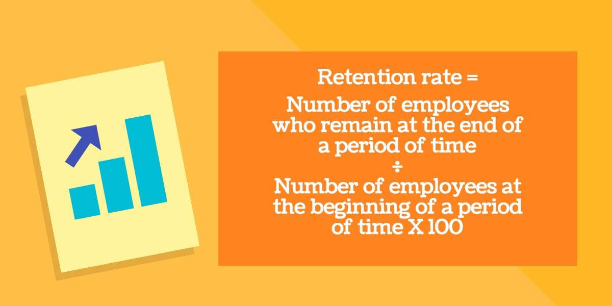 Image with words Number of employees who remain at the end of a period of time ÷ Number of employees at the beginning of a period of time X 100 = retention rate