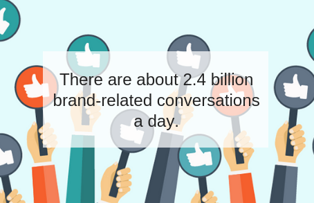"a group of arms holding a thumbs up sign with the words ""there are about 2.4 billion brand-related conversations a day"