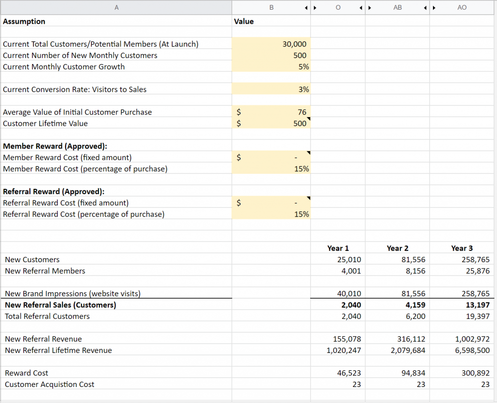 referral rock referral roi calculator spreadsheet screenshot