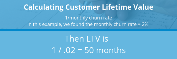 calculating customer lifetime value equation