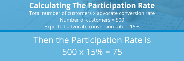 calculating the participation rate for your referral program formula