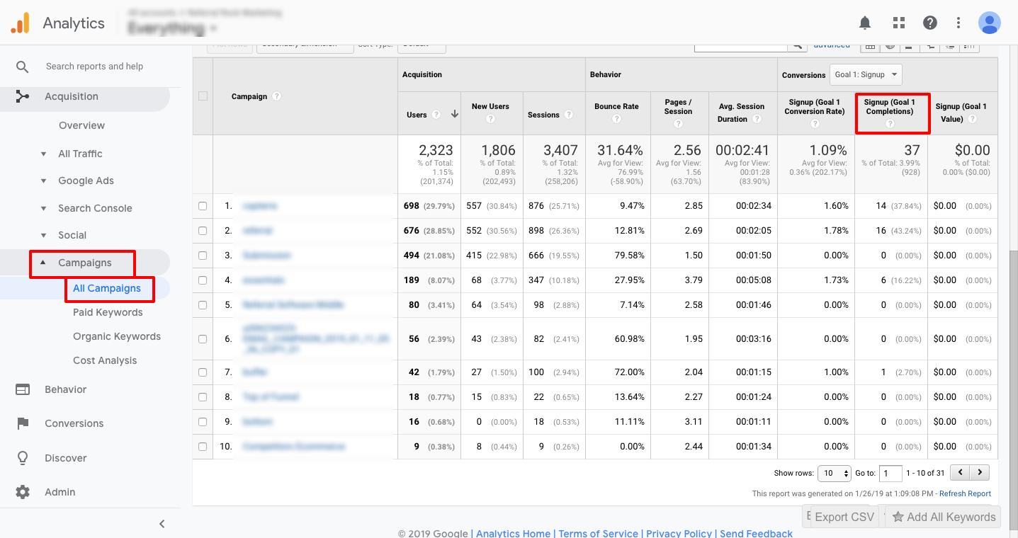 Analytics UTM