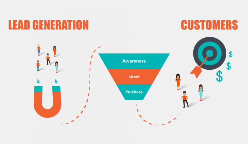 lead generation to customers