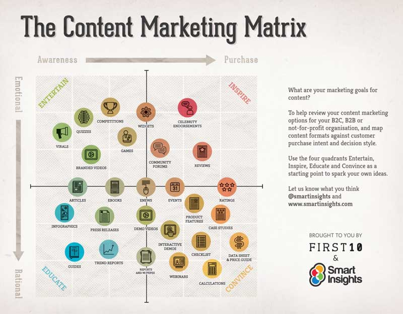 smart-insights-content-marketing-images