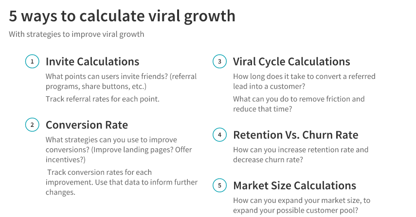 5 ways to calculate viral growth