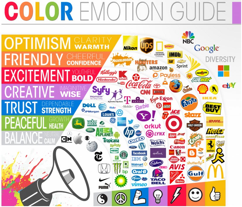 how colors affect emotions