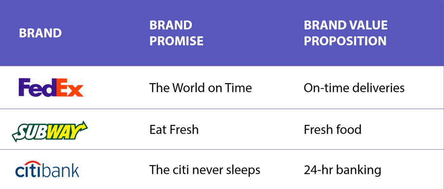 examples of brand messaging