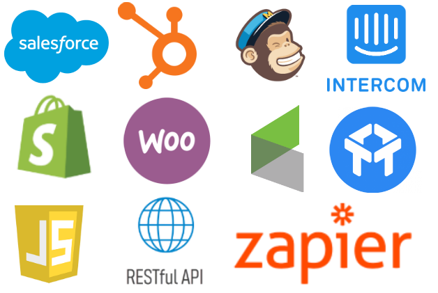 referral software integration list
