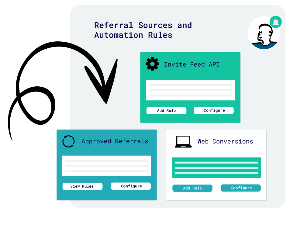 referral-sources-arrow
