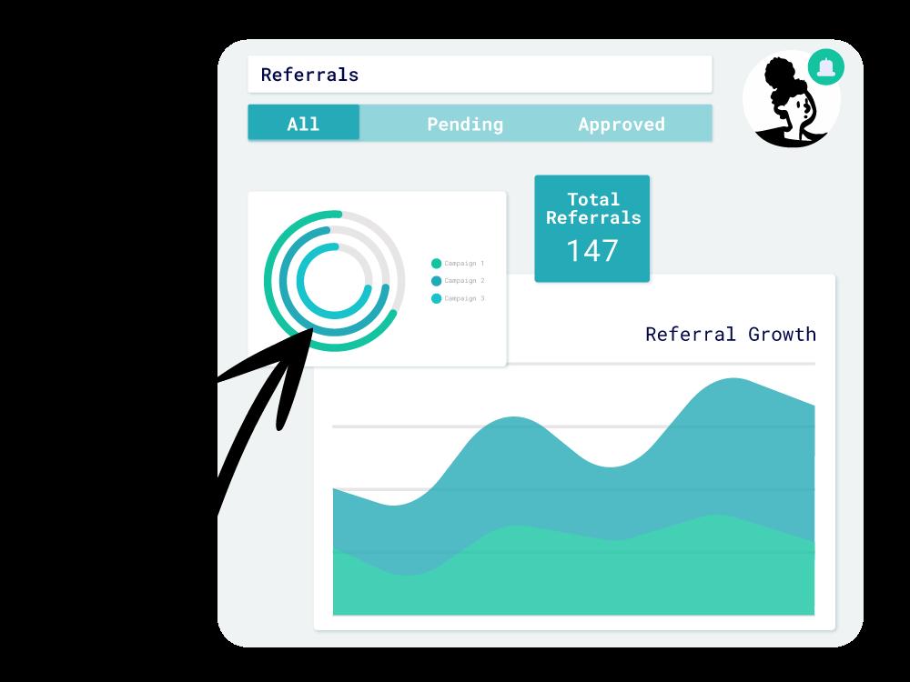 total-referrals-arrow