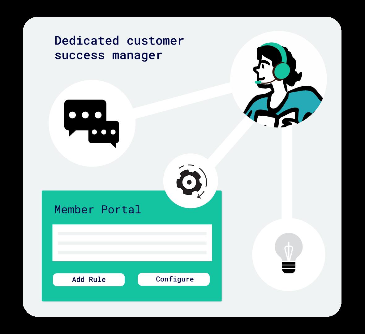 customer-success-feature